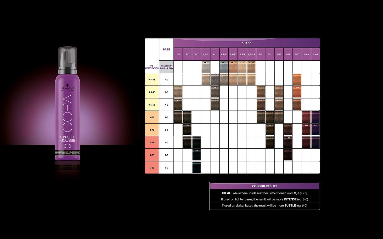 igora expert mousse color chart: Schwarzkopf professional igora expert mousse hair pinterest