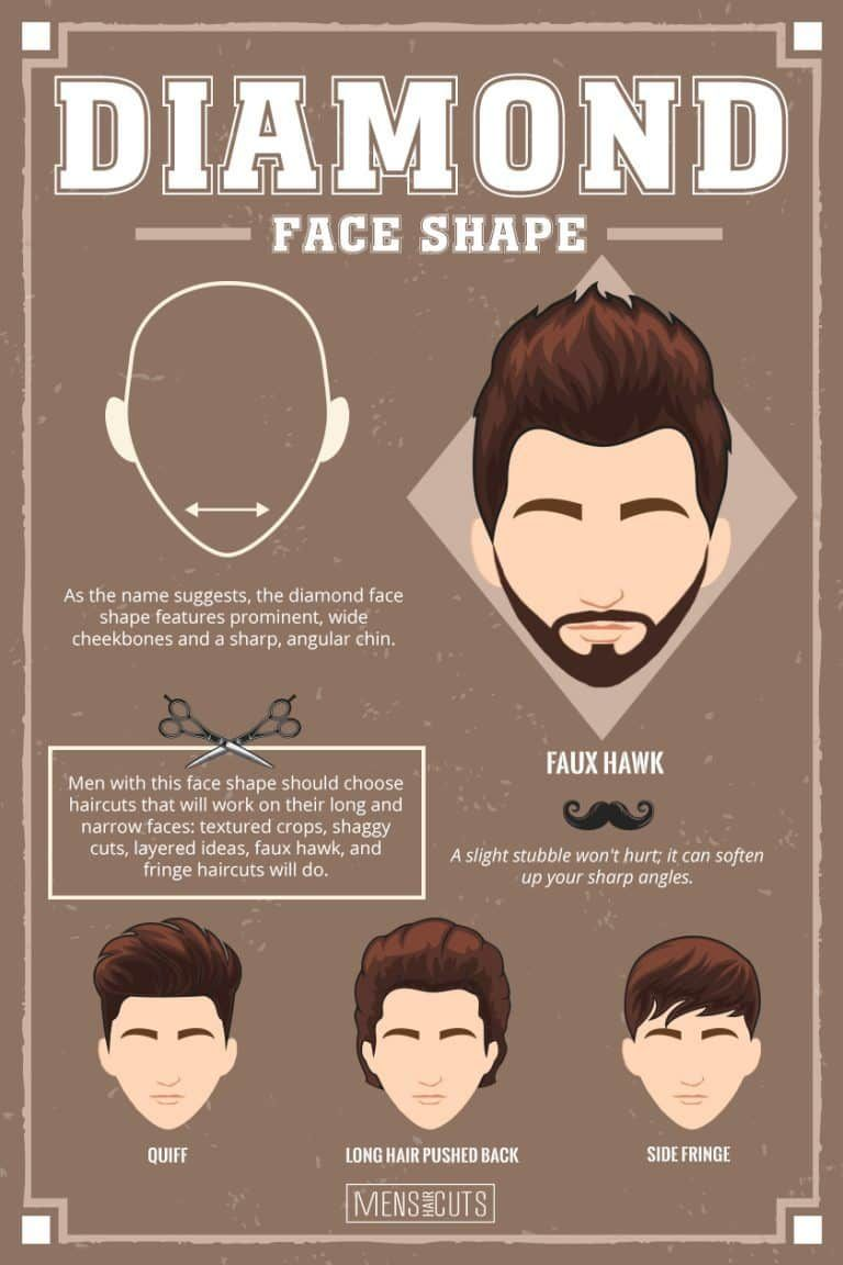What Haircut Should I Get For My Face Shape Menshaicuts Com Diamond Face Shape Face Shapes Guide Diamond Face Shape Hairstyles