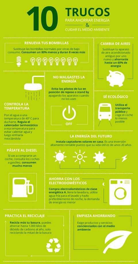 Tips Eco Ahorro De Energia Energia Renovable Energia