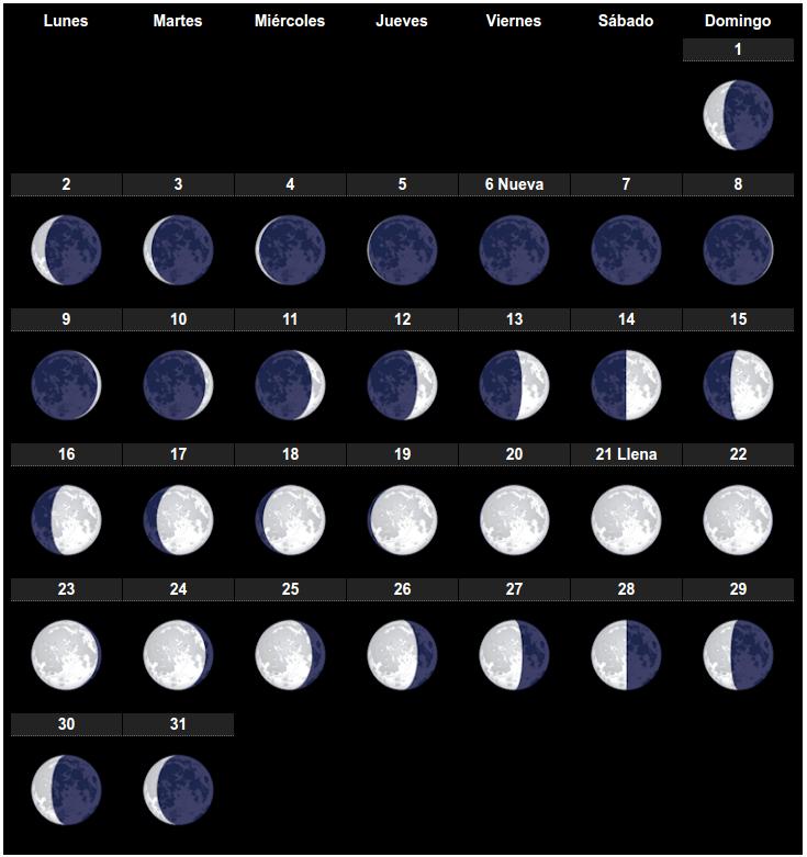 Fases lunares hemisferio norte mayo 2016 el universo for Fase lunar julio 2016
