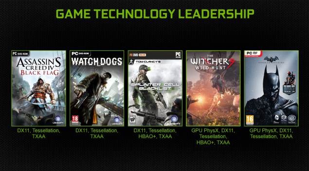 NVIDIA GeForce Graphics Cards Offer Best Experience With The Latest Titles From Ubisoft | Info-Pc