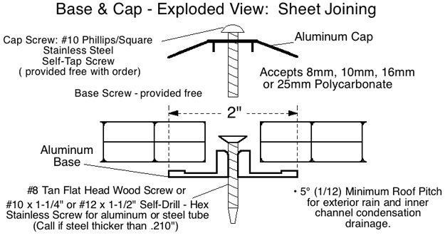 Base Cap Exploded View Sundance Supply Llc Blanco