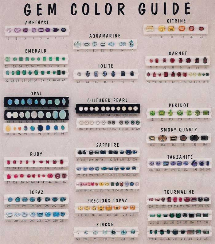 types of pearls shapes - Google Search | Fashion Jewelry ...
