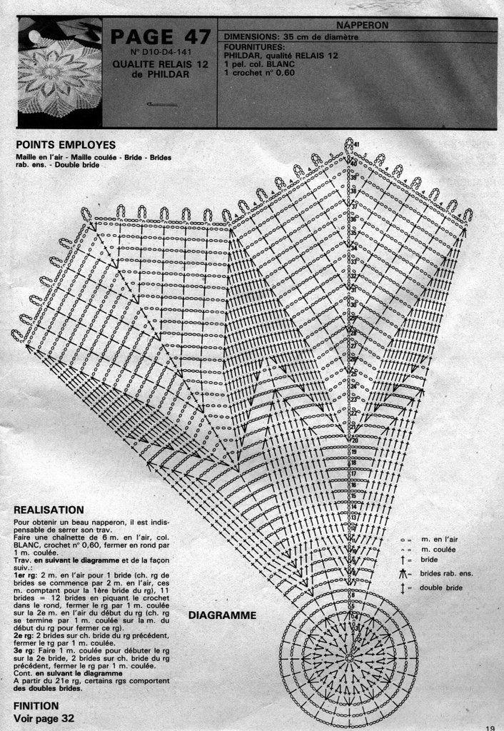Tolle Relais Diagramm Bilder - Der Schaltplan - raydavisrealtor.info