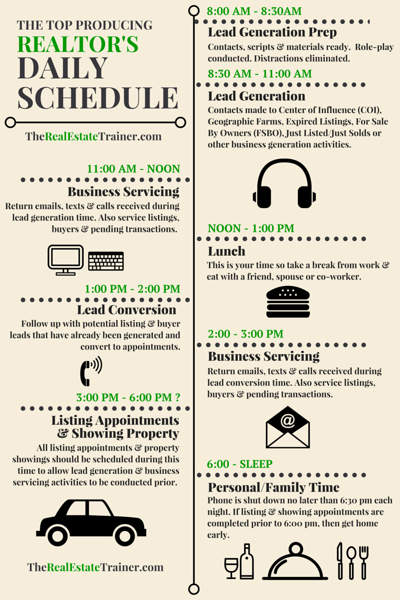 Top REALTOR Daily Schedule InfoGraphic Real estate
