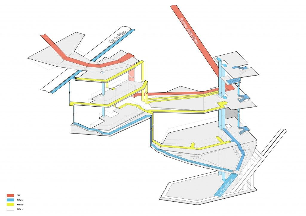 Circulation diagram drawing and visualization for Architectural concepts circulation