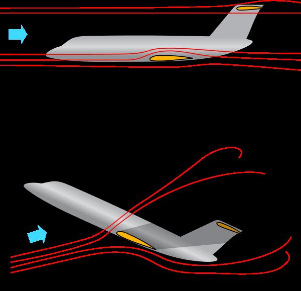 Stall (fluid mechanics) - Wikipedia | Flying Lessons | Fluid
