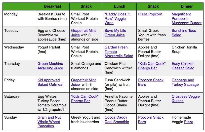 acid alkaline diet menu plan | salegoods | Pinterest ...