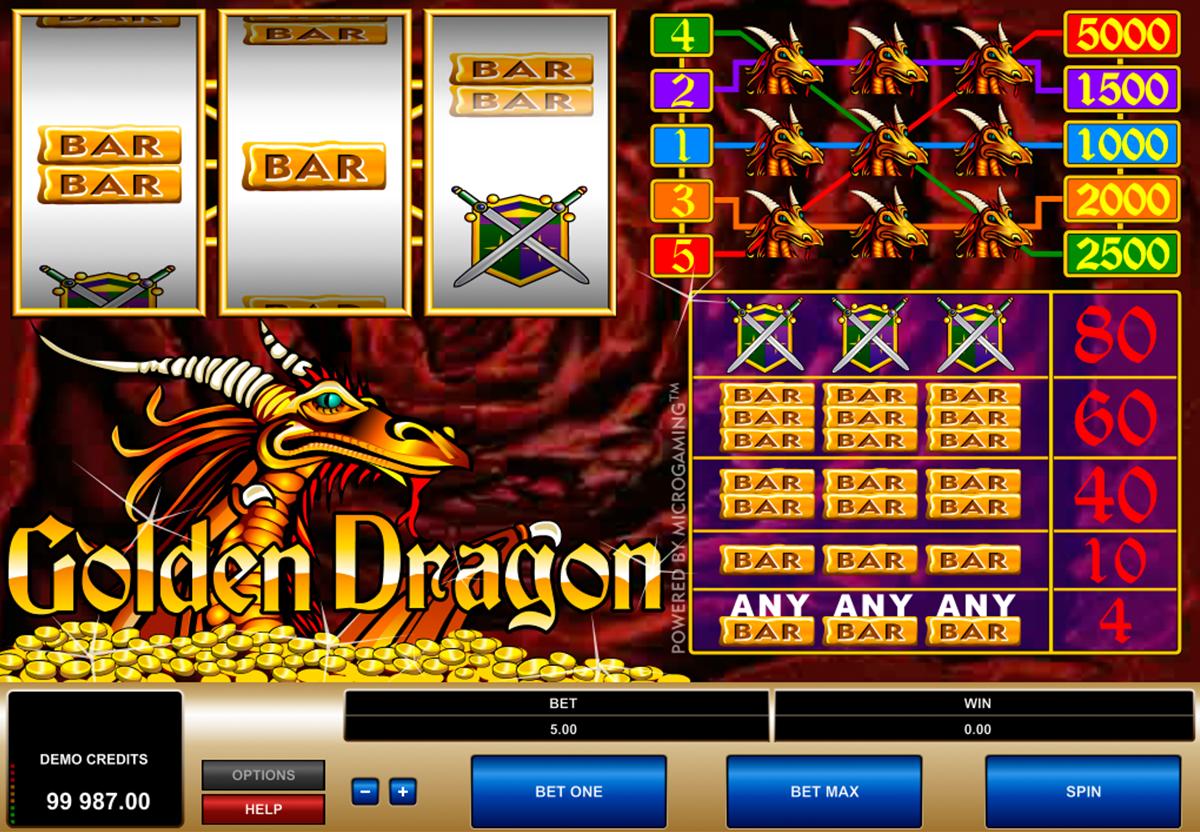 Игровые автоматы играть бесплатно лошадки
