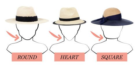 Best Hat for Face Shape - Picking a Hat for Head Size