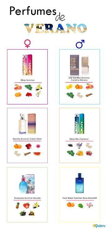 #perfumes para el #verano:http://blog.quieru.com/2015/07/02/perfumes-de-verano-0731091.html?utm_source=pnt&utm_medium=post&utm_campaign=perfumesverano&utm_content=infografia