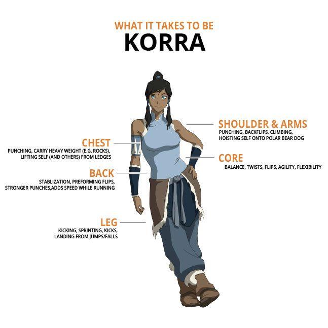 Avatar 2 Hype: Pin By Abigail Warren On Legend Of Korra