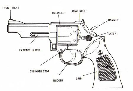 Revolver Diagram Gun - Wiring Diagram Content