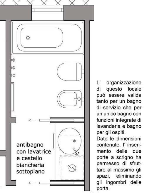 Antibagno con lavanderia bagno mini bagno progettazione bagno e bagno piccolo - Bagno piccolo dimensioni minime ...