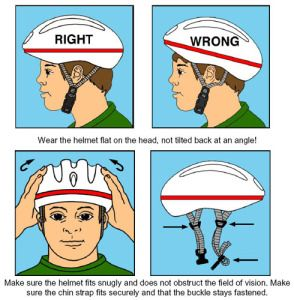 Prevent Brain Injury With Bicycle Safety Tips Bike Safety Bike