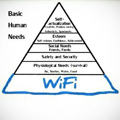 Literally basic human needs nowadays.