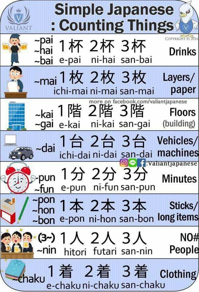 Simple Japanese Counting Things Learn Japanese Words Japanese Language Lessons Japanese Language Learning