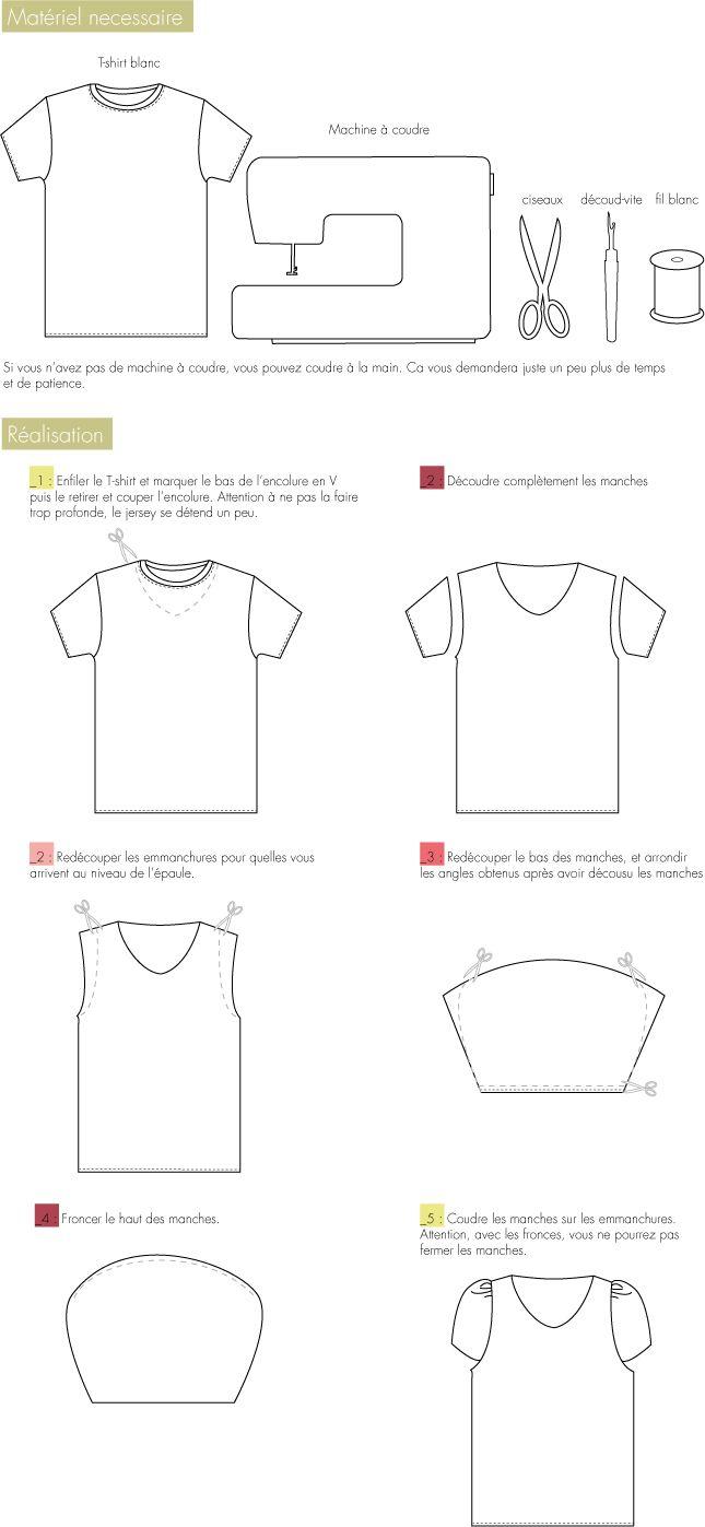 Détournement de T-shirt #3 - Presk\'solen | Pinterest | Costura ...