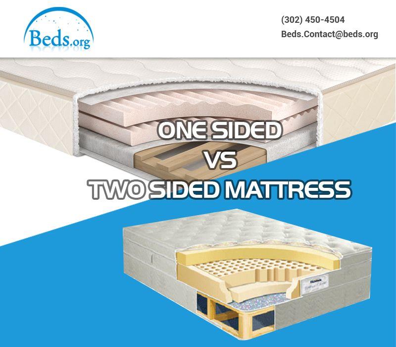Two Sides Of A Mattress Memory Foam Mattress Foam Mattress Mattress