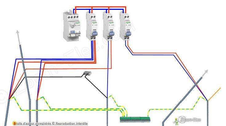 Tableau electrique  circuits salon, électricité salon électricité