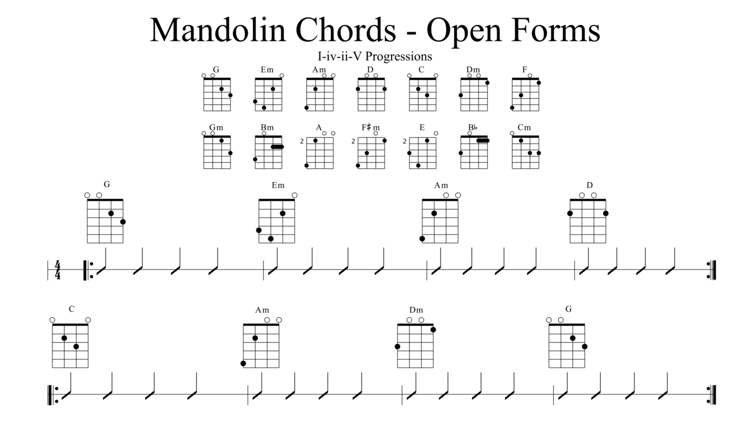 Mandolin | Easy Online Lessons | Online Academy ... - oaim.ie