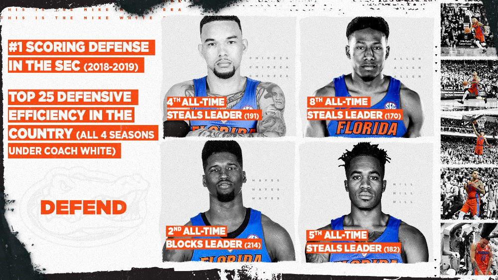 Florida Gators Men's Basketball on (With images) Sports