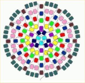 🔰 circular flat peyote stitch | how to tutorial youtube.