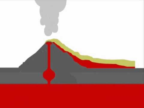 I like this video because it shows the different parts of a volcano