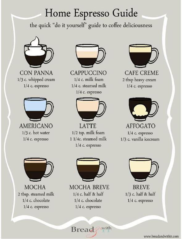 Ways to Make Coffee #drinks