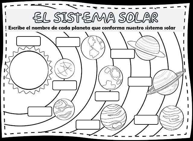 Imagenes Del Sistema Solar Para Colorear Sistema Solar Para Ninos Imagenes De Los Planetas Sistema Solar