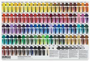 golden acrylics color mixing chart: Golden artist colors tint and glaze poster creative art