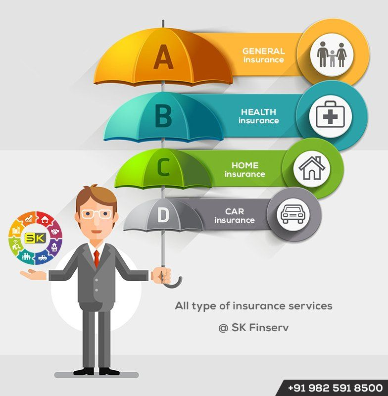 All types of insurance services under one roof... S. K