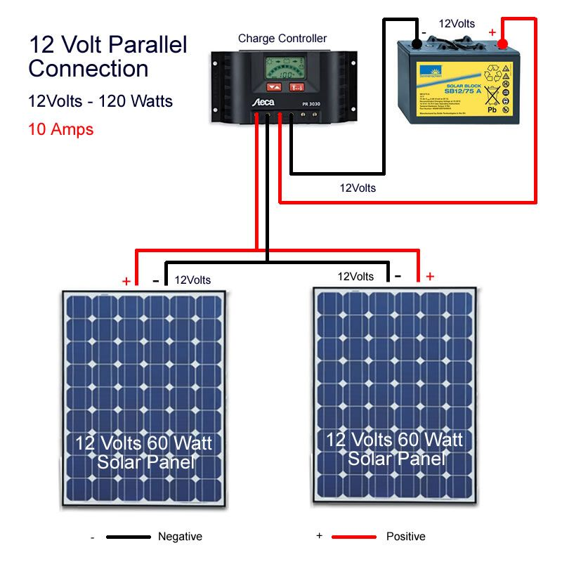 Solar Panels In Parallel Solar Panels Solar Energy Panels Solar Power System
