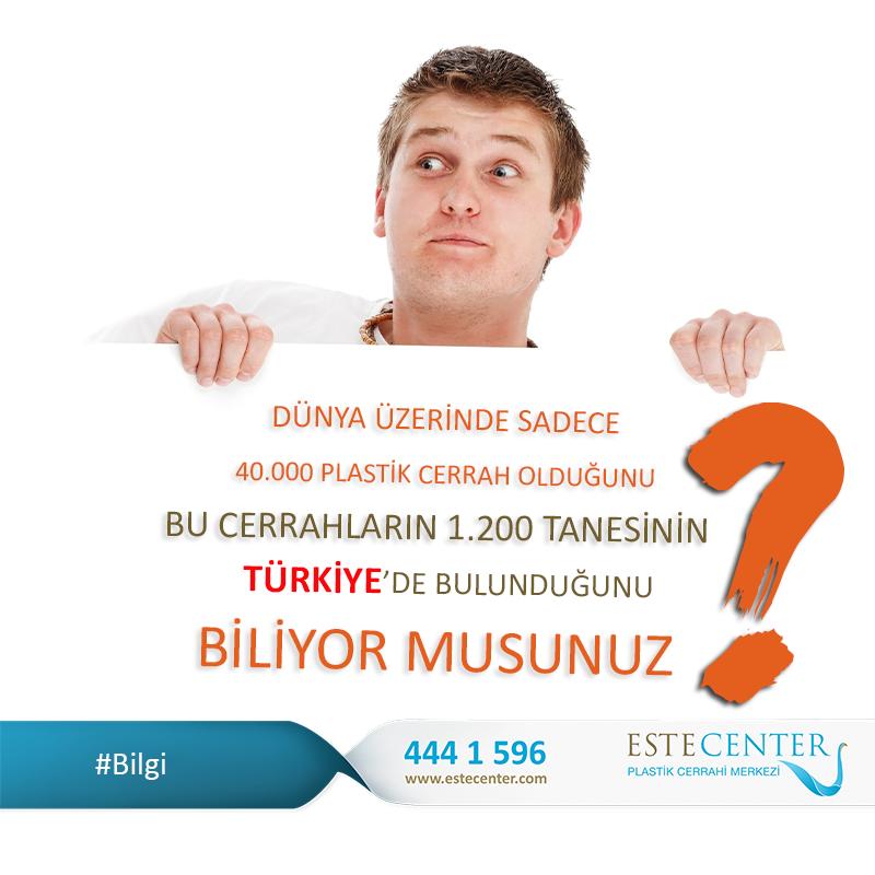 #Türkiye'nin 1.200 Plastik Cerrah sayısında Dünya'da 9. sırada olduğunu biliyor musunuz? #Canlı destek için tıklayınız https://goo.gl/VnjG1R www.estecenter.com - 444 1 596 / +90 (212) 220 0 800