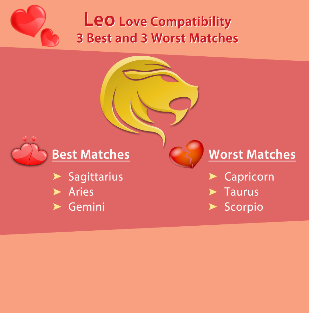 Best match for leo man for marriage