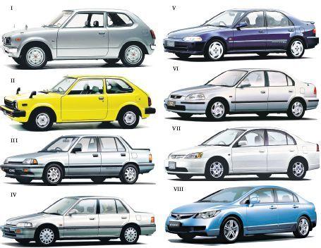 Honda Civic Generations >> Generation Civic Classic Japanese Cars Honda Civic Honda