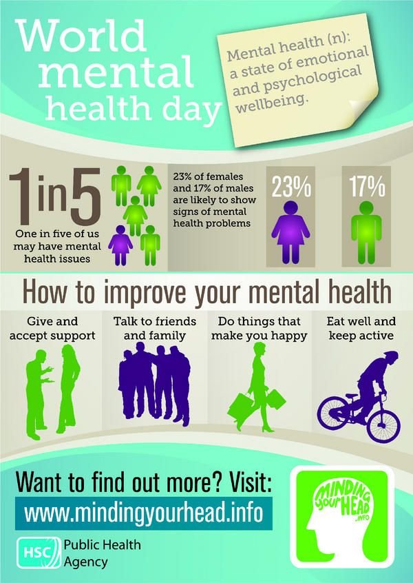 Infographic About World Mental Health Day Pin In Conjunction With The Launching
