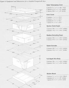 Dimensions Of A Langstroth Hive Abelha Mandacaia Abelha