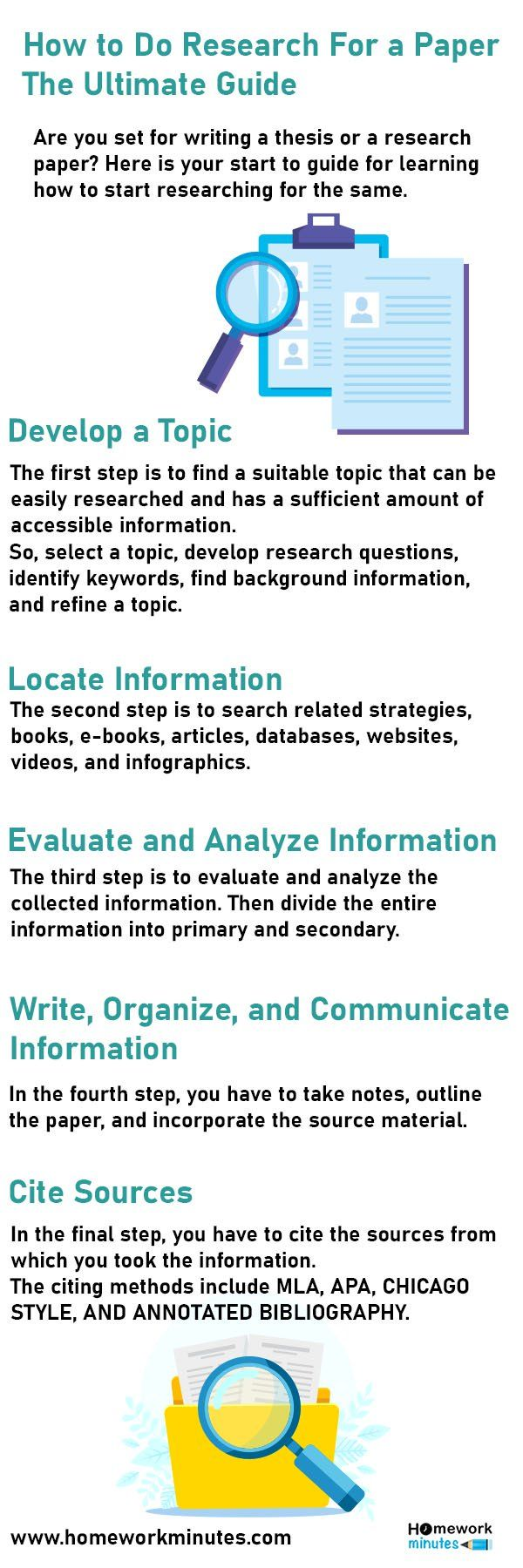 Write dialectic research paper