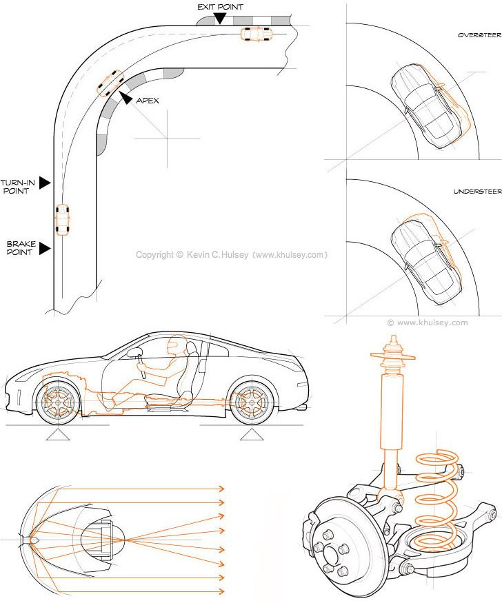 Nissan 350Z ABS brake system diagram | Schematics/Diagrams | Nissan
