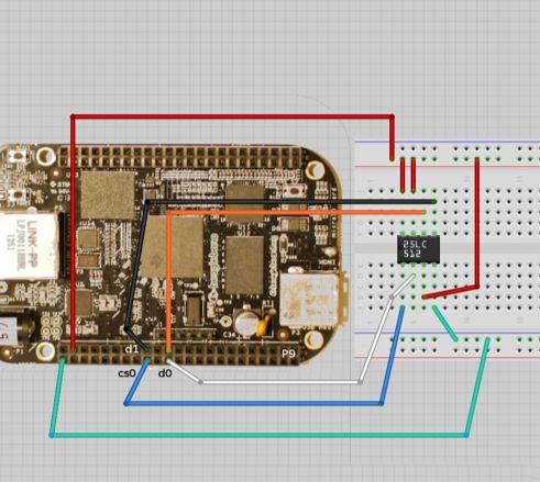 How To Access Chips Over The Spi On Beaglebone Black Beaglebone