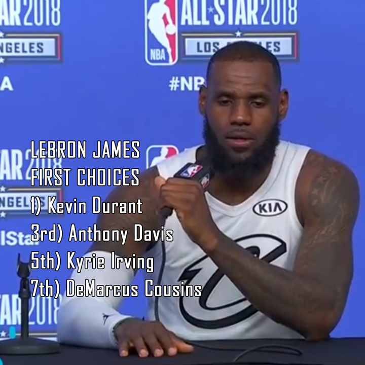 0edcec29656ea LEBRON JAMES NBA All Star Draft selections starting five. He even drew up a  draft board. 1) Kevin Durant 3rd) Anthony Davis 5th) Kyrie Irving 7th)  DeMarcus ...