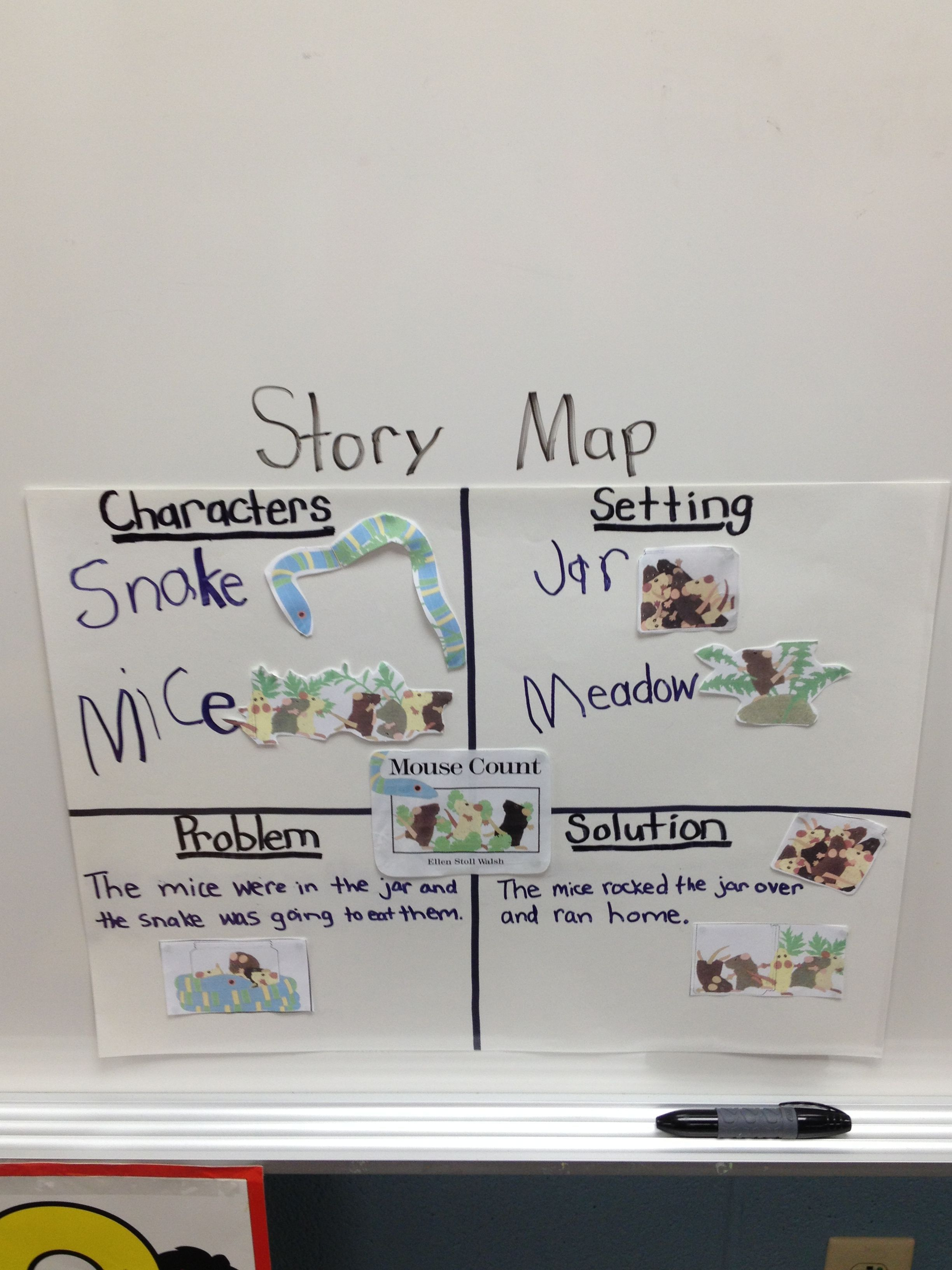 Story Elements Preschool