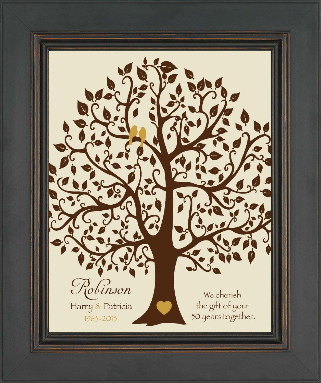 50th Wedding Anniversary Gift Print Parents Anniversary