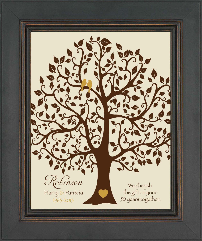 50th Wedding Anniversary Gift Print Parents Anniversary