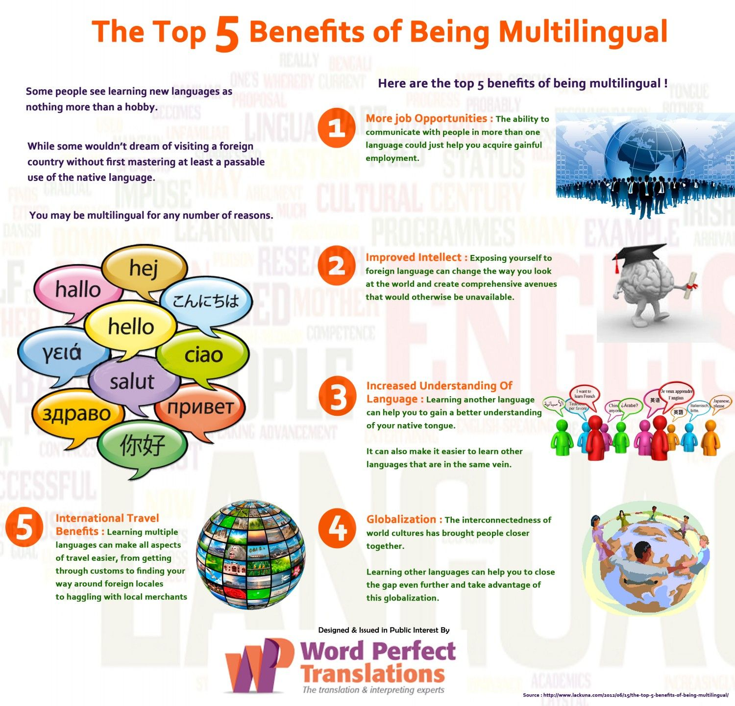 advantages multilingual The bilingual advantage by 5th grade, students who have studied at the hurley since kindergarten can read, write and speak both spanish and english with a high level of proficiency.