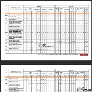 Download Contoh Promes Paud Tk B Kurikulum 2013 Ta 2016 2017 Kurikulum Belajar Pendidikan