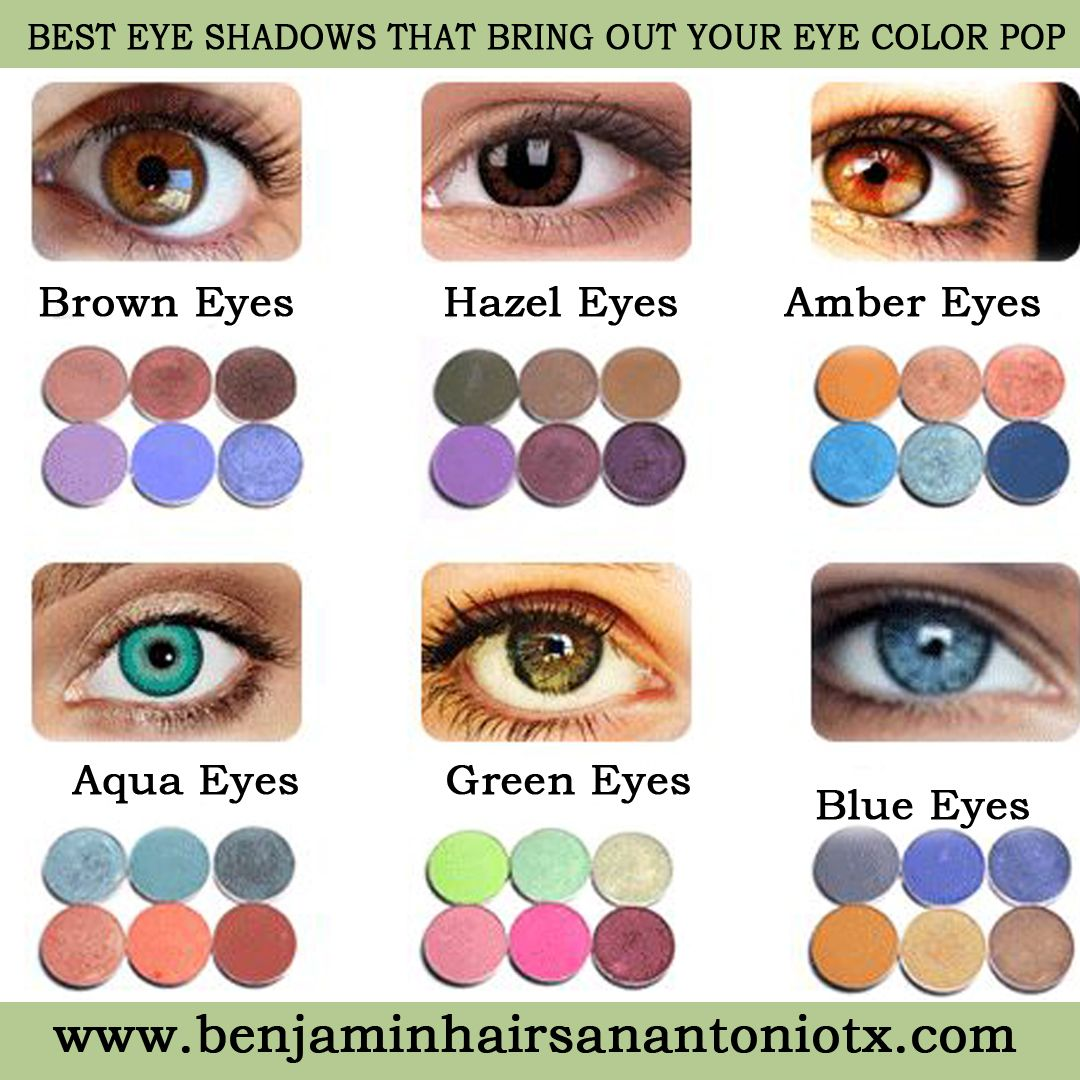 glimpse into the makeup chart to bring out the best eye