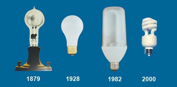First Light Bulb Invented: The Electric Light, One Of The Everyday Conveniences That Most ... | 586 x  288,Lighting