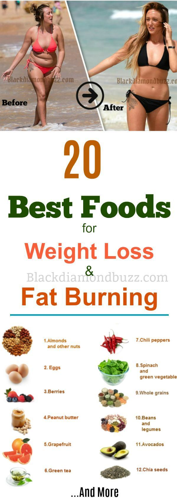 4 Amazing Metabolism-Boosting Foods for Weight Loss
